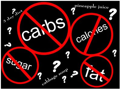 Fad Diets Pros And Cons Of Dieting