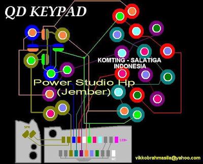 SOLUSI REPARASI PONSEL: Gambar - trik jalur keypad Nokia N gage QD