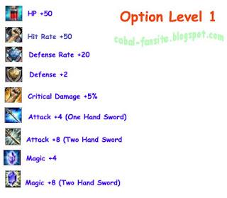 Option Level 1
