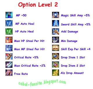 Option Level 2