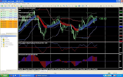 Q 24 7 forex trading brokers