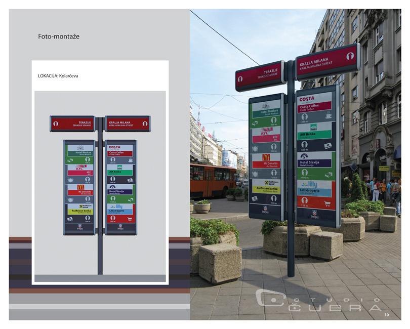 City Information Panels