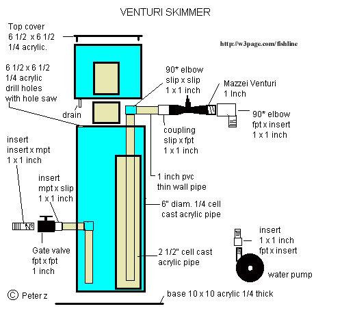 setup protein skimmer. Black Bedroom Furniture Sets. Home Design Ideas