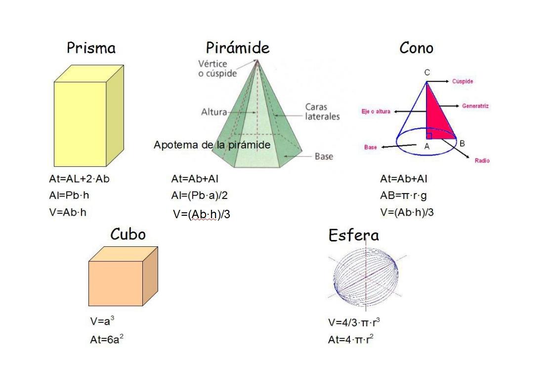 Tecnología 2009/2010: Figuras geométricas