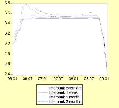 Bnm forex statistics