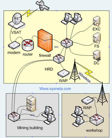 Belajar IP Address dan Subnetting - Informasi dan Teknologi, Download ...