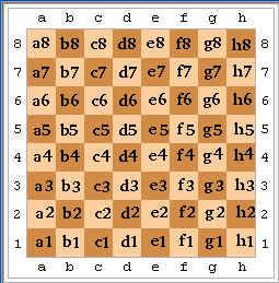 Notación Algebraica y Leyes del Ajedrez