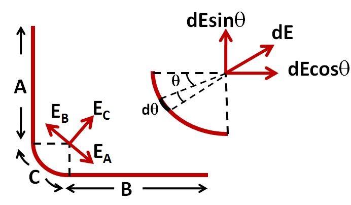 Solutions to I E Irodov - Electrodynamics: Irodov Problem 3.15