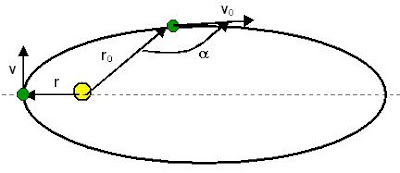 law of conservation of momentum problems with solutions pdf