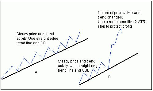 Forex trading erfahrungsberichte