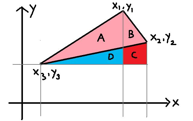 D trivial proof of the formula used to find triangle in coordinate trivial proof of the formula used to find triangle in coordinate geometry which can be extended to n sided polygons ccuart Images