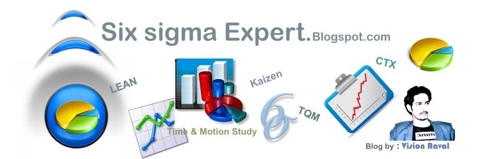 Vision Raval's Six sigma Blog
