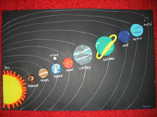 dibujo del sistema planetario solar