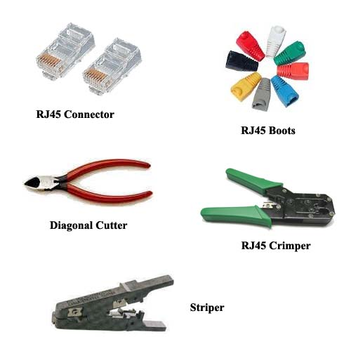 learn network administration rh learnnetworkadmin blogspot com Standard Ethernet Cable Wiring Cat5 Ethernet Cable Wiring Diagram