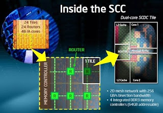 inside the ssc-cloud data center