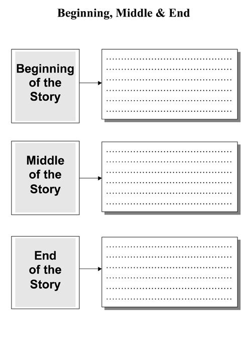 Story Organizer | New Calendar Template Site