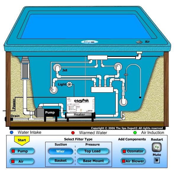 Hot tub diagram wiring diagram for light switch the bachelor life hot tub update rh thebachelorlifeokc blogspot com hot tub plumbing diagram hot tub diagrams piping asfbconference2016 Images