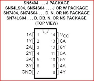 Fiqry46 blogspot also Puertas Logicas Nand Nor Xor Y Xnor in addition Gambar Skema Ic Type 740474087432 further Microcontroladores furthermore Index. on xor datasheet