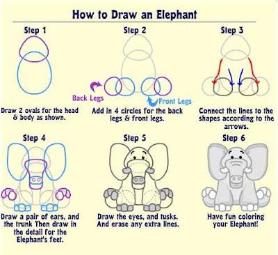 Rajzoljunk elefántot