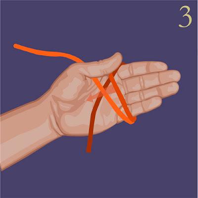 how to tie a bowline. How to Tie a Bowline Knot