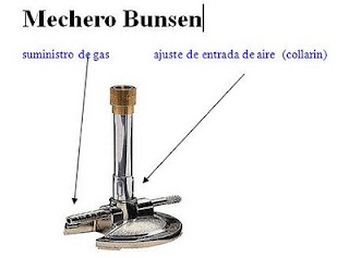 mechero de bunsen