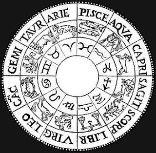 Zodiac Signs Design With Image Zodiac Symbol Picture 10