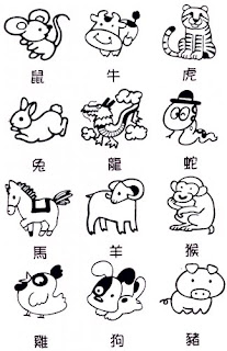 Chinese Zodiac Signs With Image Chinese Zodiac Symbols Picture 7