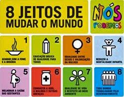 OITO JEITOS DE MUDAR SÃO PAULO