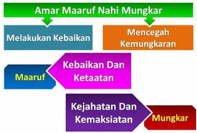 Pertubuhan Muafakat Malaysia Website Amar Makruf Dan Nahi Munkar