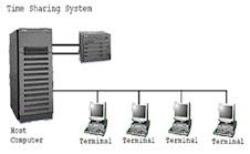 contoh jaringan komputer