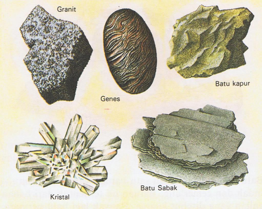 Beberapa macam jenis batu2an termasuk batu perhiasan