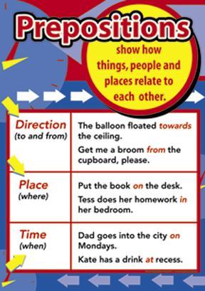 Grammar-mania!: LESSON 6: PREPOSITIONS