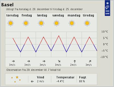 Temperatur basel