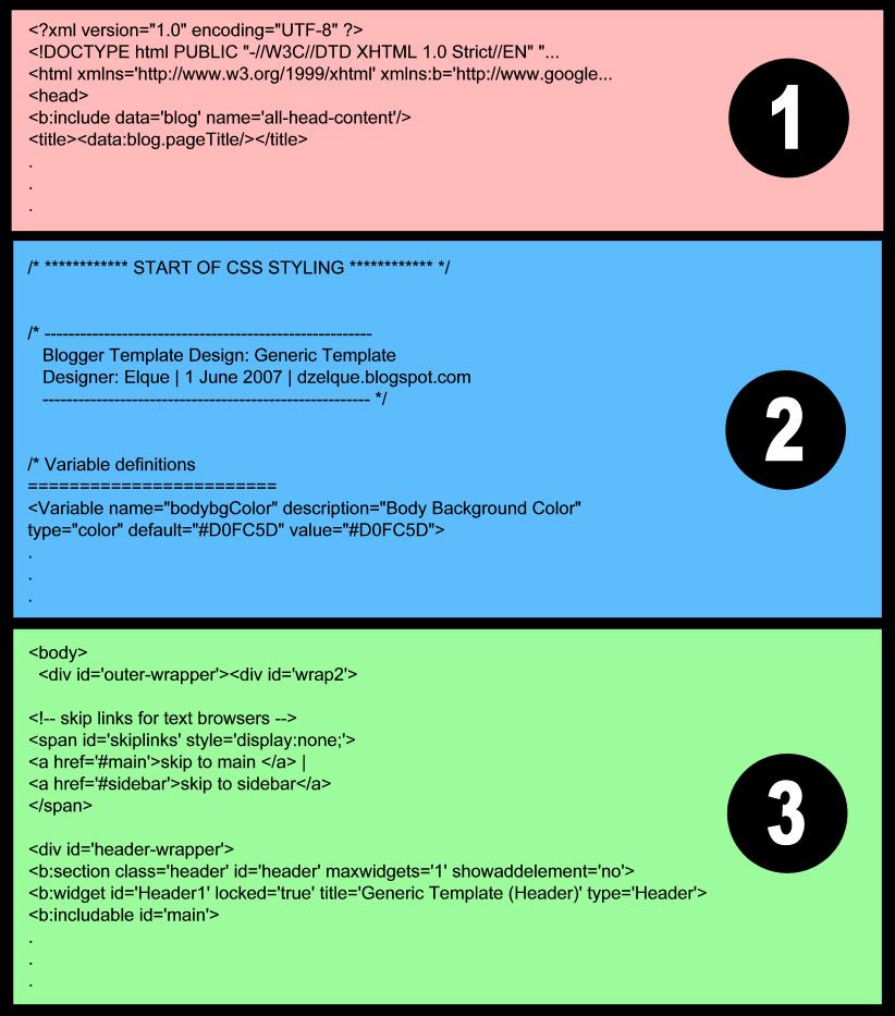 [template-code.jpg]