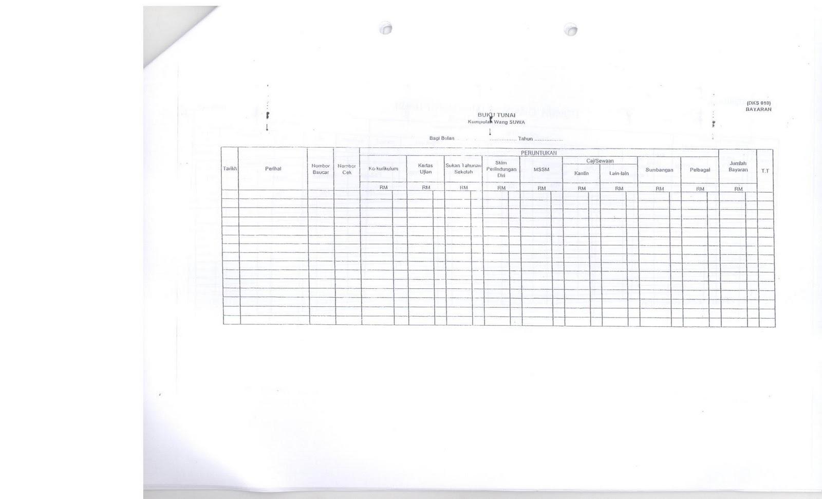 Pindaan dokumen Kewangan Sekolah