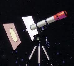Método de la proyección con telescopio