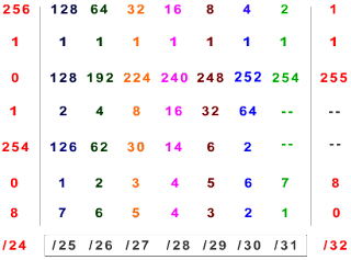 subnet-table-2.png