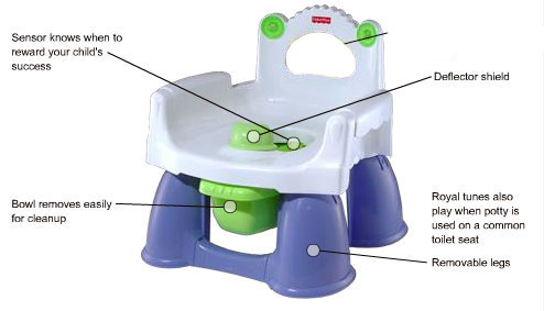 Macam macam ada fisher price royal musical potty