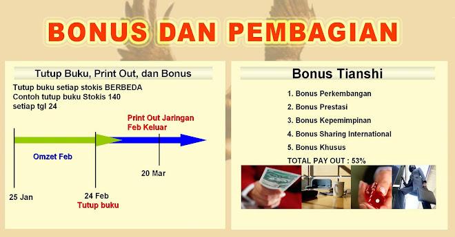bonus dan pembagian