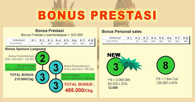 bonus prestasi