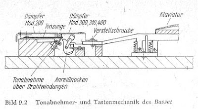 Hammer assembly