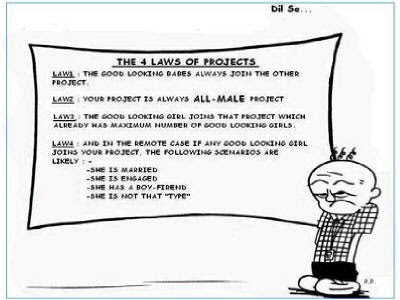 law of project