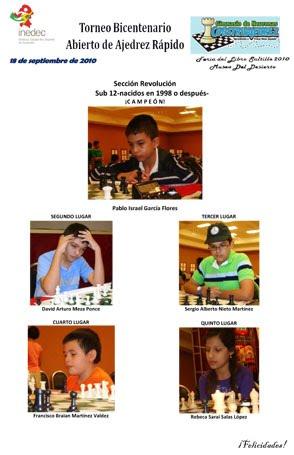 Resultados Torneo Bicentenario Abierto de Ajedrez Rápido