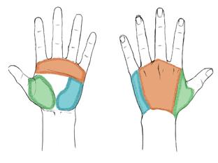 Consejos Trucos y ms Como dibujar manos anime