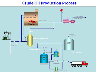 crude oil extraction process pdf