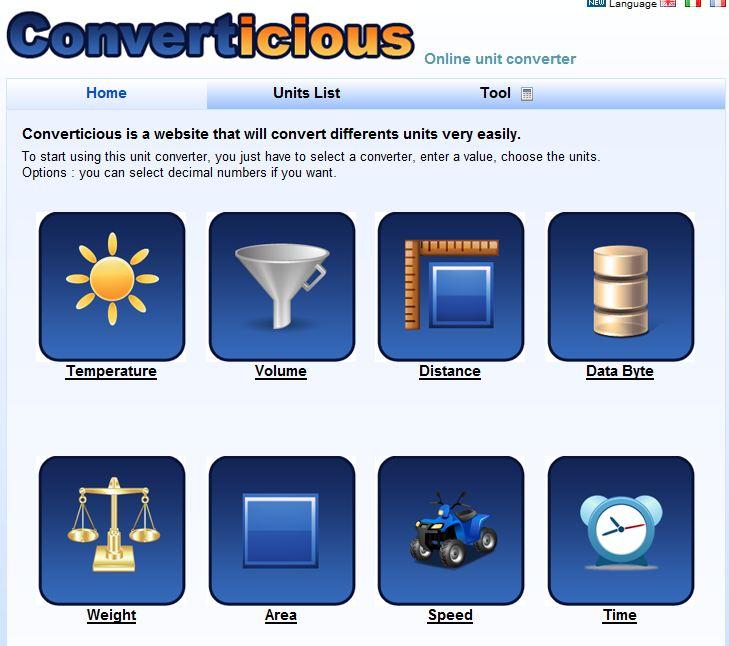 Ounces to quarts converter for 128 grams to ounces conversion table