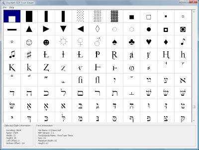 Chortkeh BDF Viewer 2.0 showing Unicode glyphs