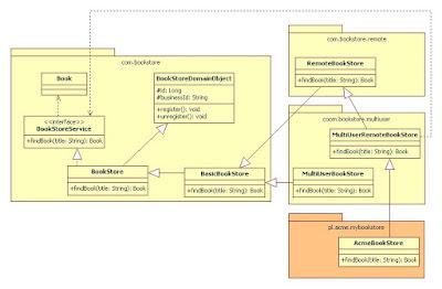Getting things programmed dziedziczenie i kompozycja cho programicie cakiem niele uywa si klas zaprojektowanych w ten sposb to gdy programista chciaby na bazie takich konstrukcji rozwija swoj ccuart Choice Image