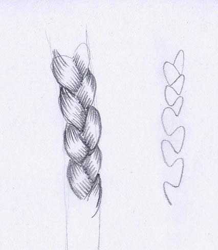Нарисованные на SaraCentre: как нарисовать богиню