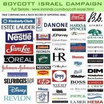 Boikot Rejim Zionis Israel  & USA